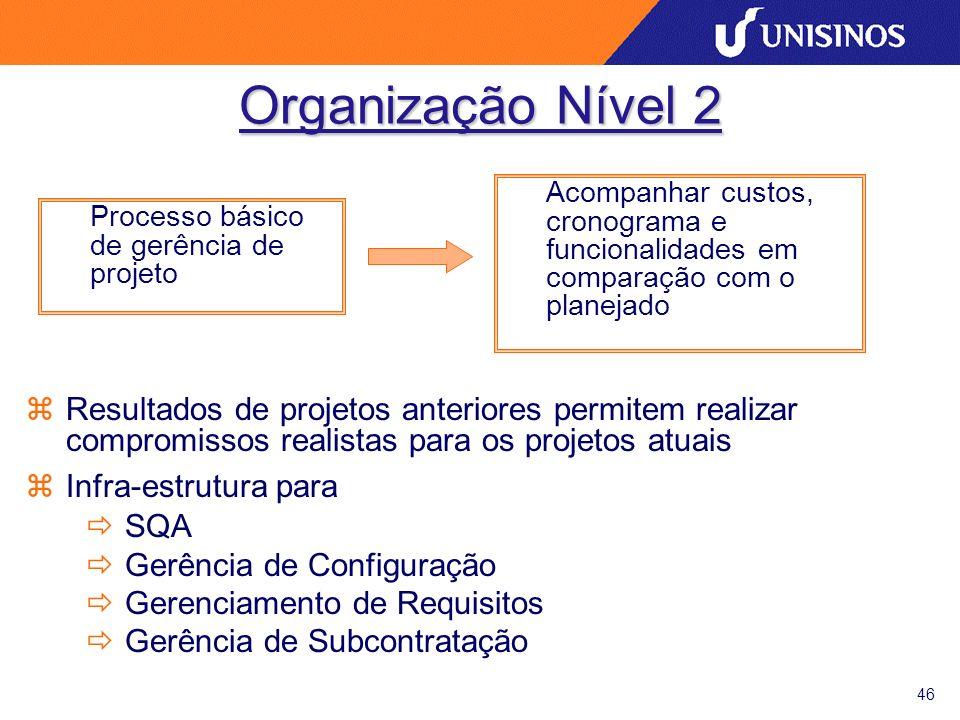 46 Organização Nível 2 zResultados de projetos anteriores permitem realizar compromissos realistas para os projetos atuais zInfra-estrutura para ðSQA