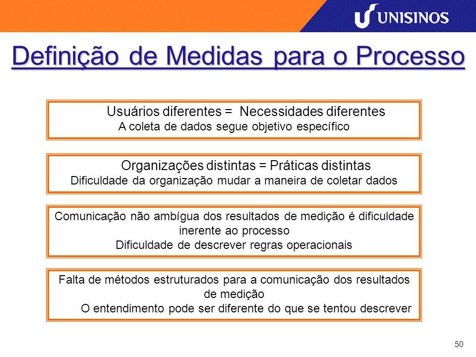 50 Definição de Medidas para o Processo Usuários diferentes = Necessidades diferentes A coleta de dados segue objetivo específico Organizações distint