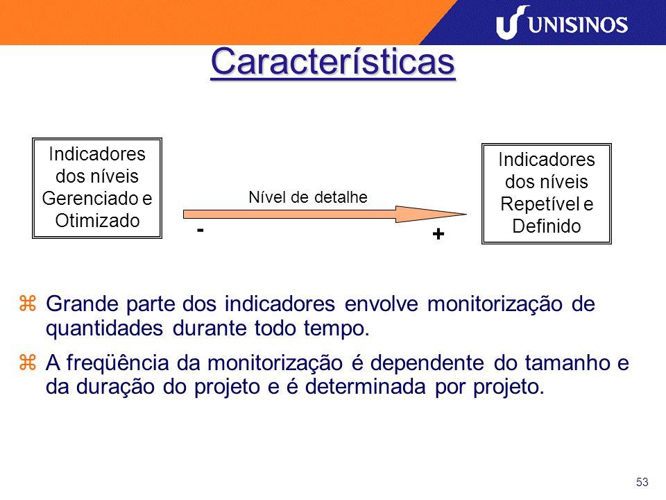 53 Características zGrande parte dos indicadores envolve monitorização de quantidades durante todo tempo. zA freqüência da monitorização é dependente