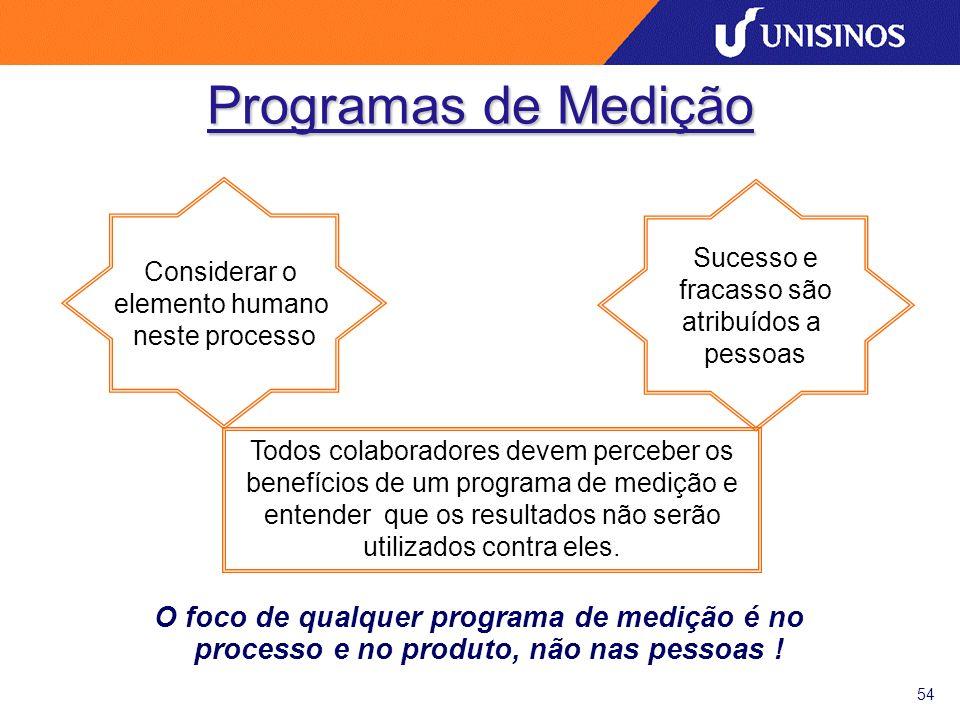 54 Programas de Medição O foco de qualquer programa de medição é no processo e no produto, não nas pessoas ! Sucesso e fracasso são atribuídos a pesso