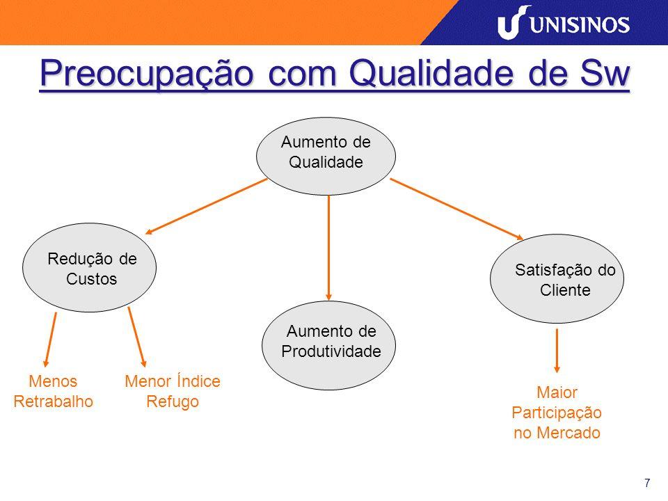 7 Preocupação com Qualidade de Sw Aumento de Qualidade Aumento de Produtividade Satisfação do Cliente Redução de Custos Menos Retrabalho Menor Índice Refugo Maior Participação no Mercado