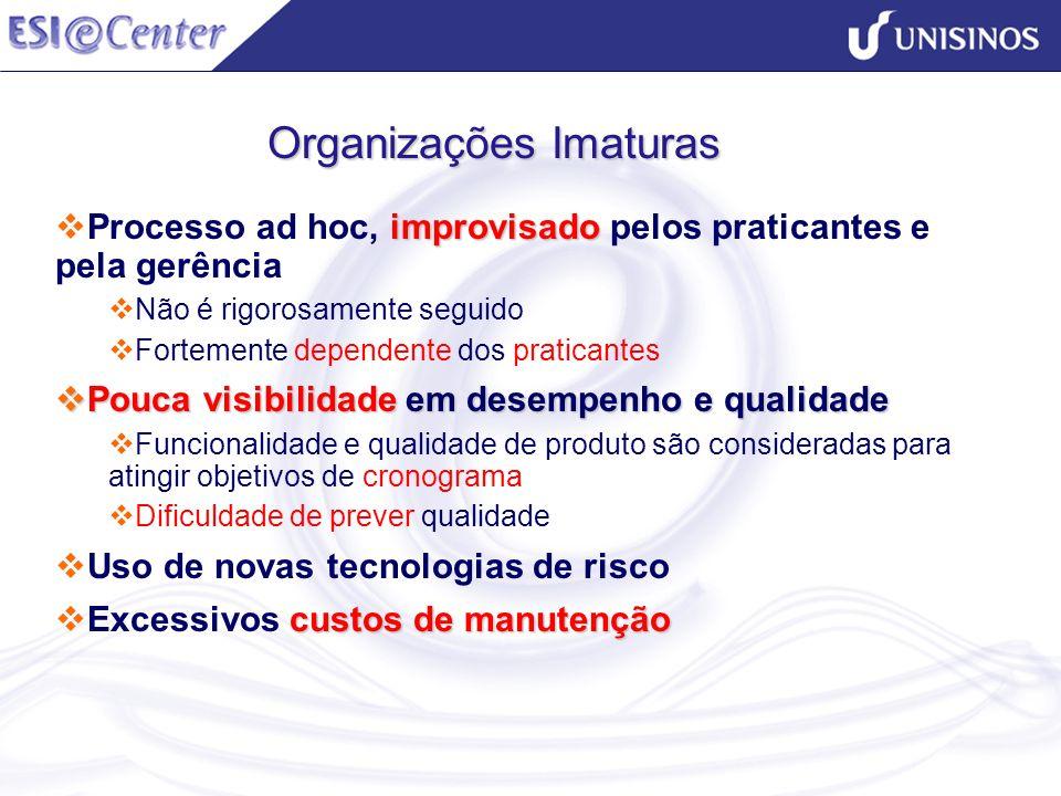 Organizações Imaturas improvisado Processo ad hoc, improvisado pelos praticantes e pela gerência Não é rigorosamente seguido Fortemente dependente dos