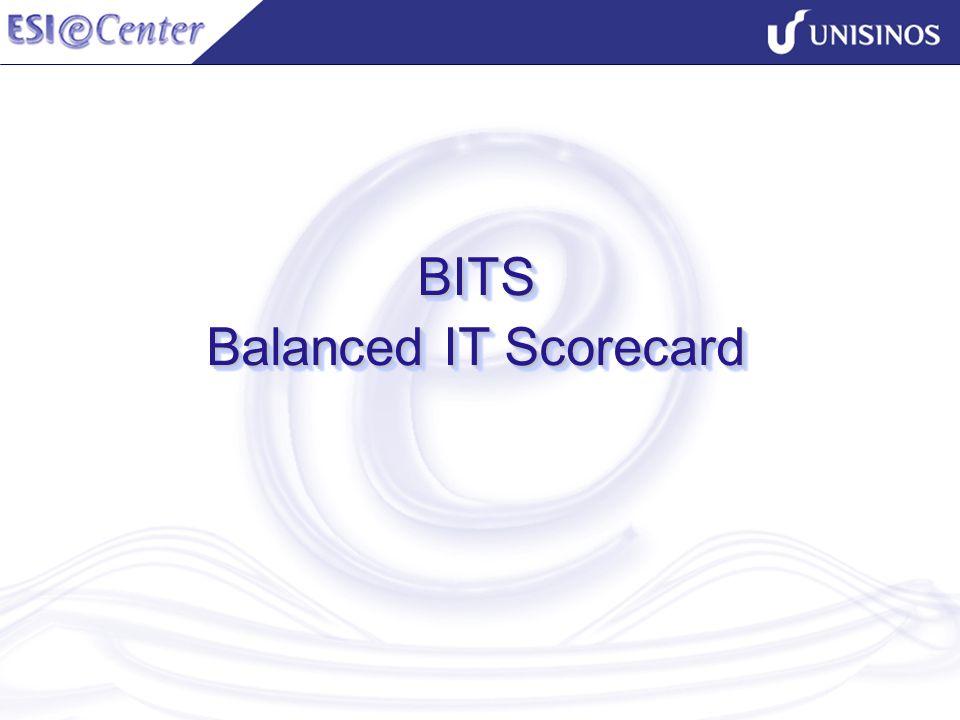 BITS Balanced IT Scorecard
