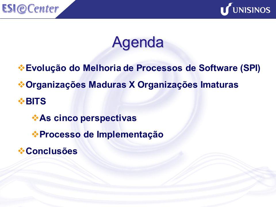 Agenda Evolução do Melhoria de Processos de Software (SPI) Organizações Maduras X Organizações Imaturas BITS As cinco perspectivas Processo de Impleme