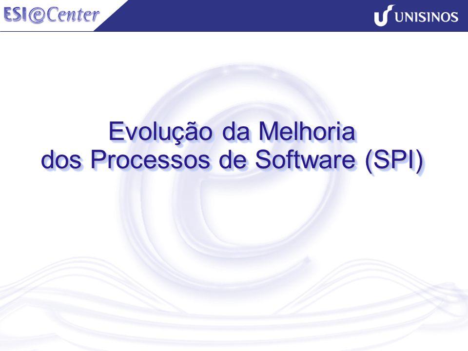 Melhoria do Processo de Software - Objetivos Reduzir o tempo para chegar ao mercado.