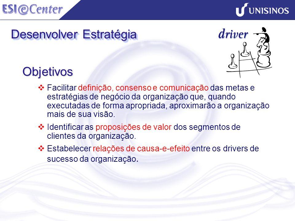 Desenvolver Estratégia Objetivos Facilitar definição, consenso e comunicação das metas e estratégias de negócio da organização que, quando executadas