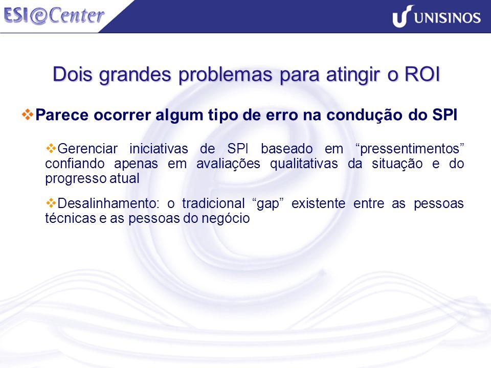 Dois grandes problemas para atingir o ROI Parece ocorrer algum tipo de erro na condução do SPI Gerenciar iniciativas de SPI baseado em pressentimentos