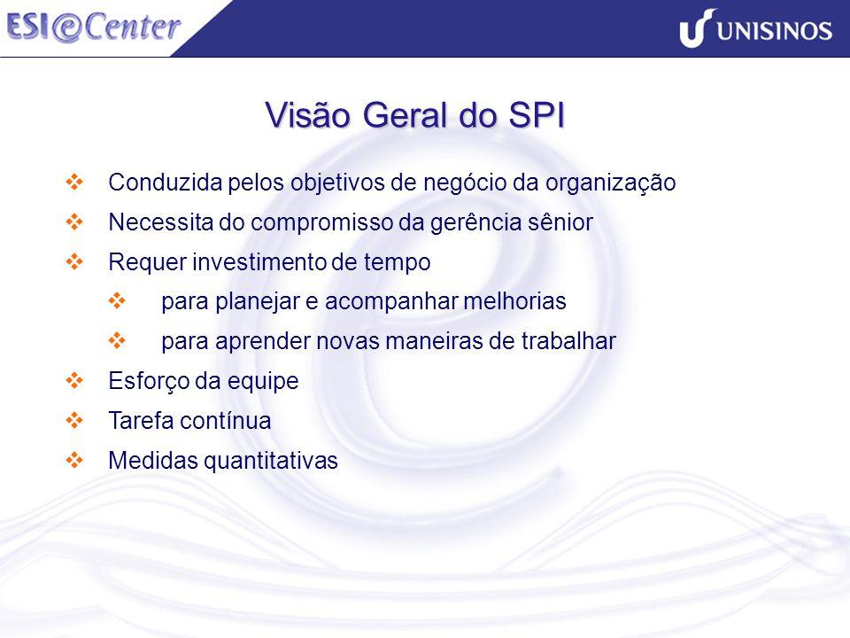 Visão Geral do SPI Conduzida pelos objetivos de negócio da organização Necessita do compromisso da gerência sênior Requer investimento de tempo para p