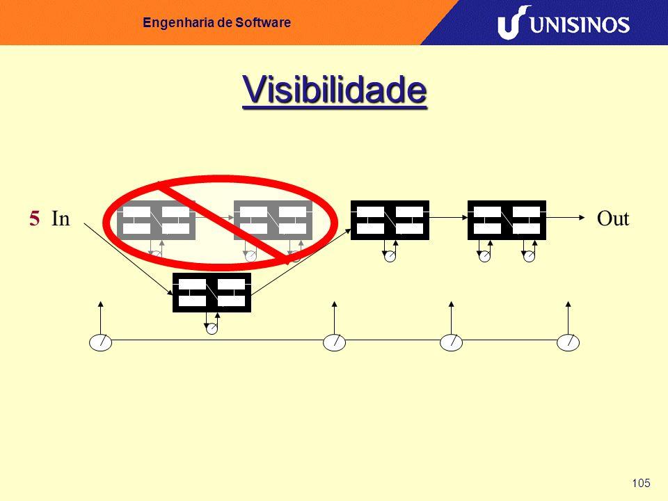 105 Engenharia de Software Visibilidade 5InOut