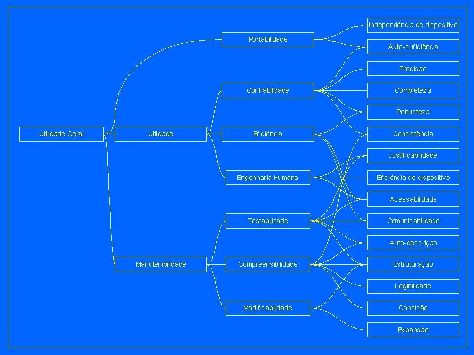 11 Engenharia de Software