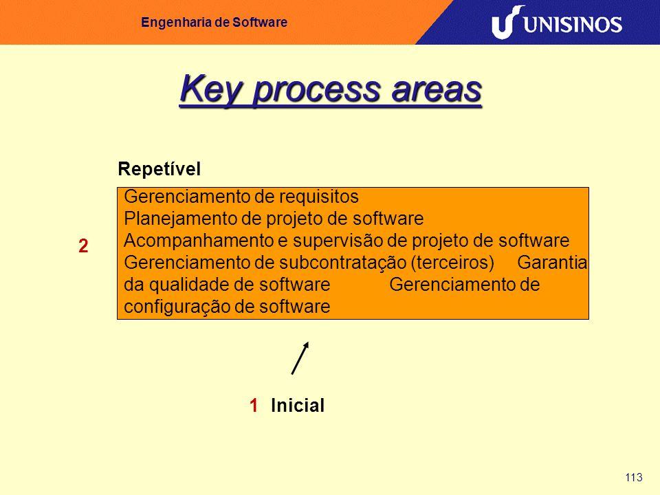 113 Engenharia de Software Key process areas Inicial1 Gerenciamento de requisitos Planejamento de projeto de software Acompanhamento e supervisão de p