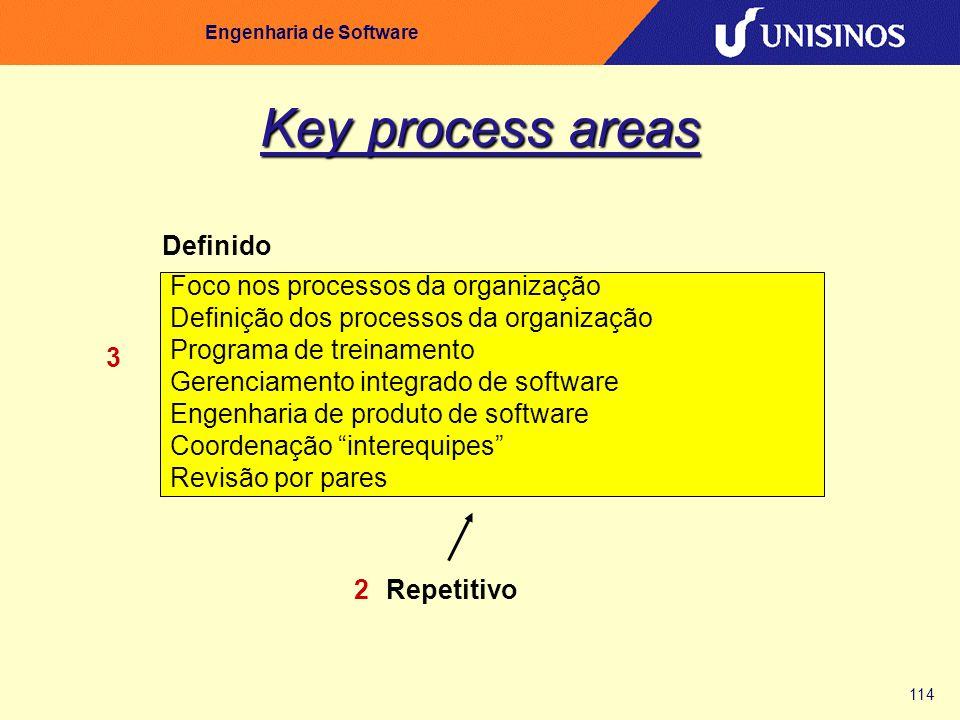 114 Engenharia de Software Key process areas Foco nos processos da organização Definição dos processos da organização Programa de treinamento Gerencia
