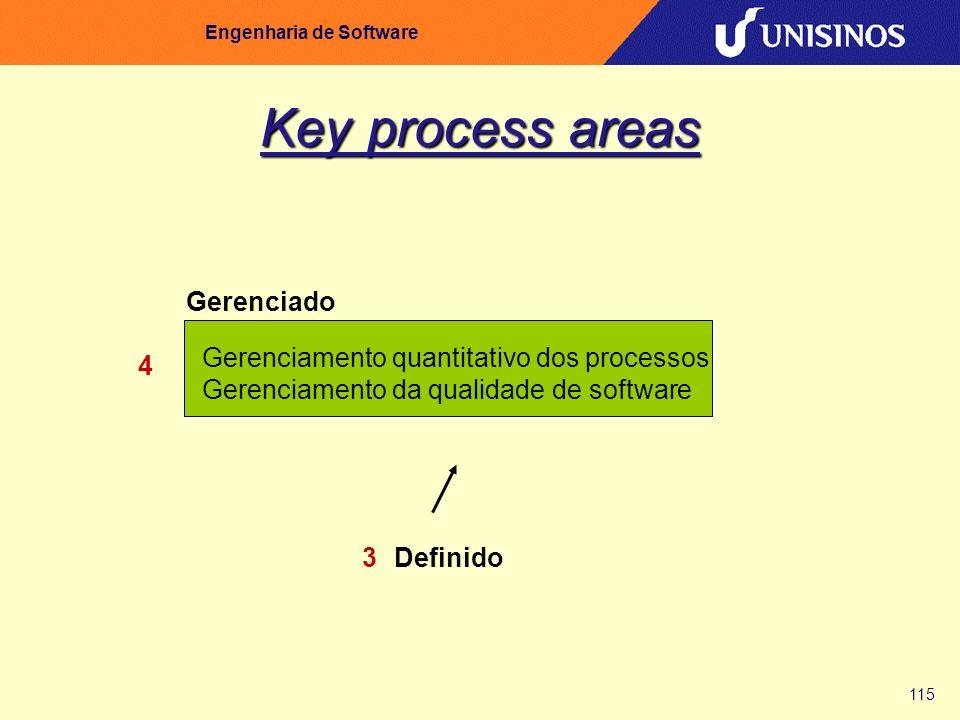 115 Engenharia de Software Key process areas Gerenciamento quantitativo dos processos Gerenciamento da qualidade de software Gerenciado 4 Definido3