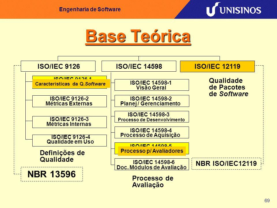 69 Engenharia de Software Base Teórica Qualidade de Pacotes de Software NBR ISO/IEC12119 Definições de Qualidade NBR 13596 ISO/IEC 9126-1 Característi