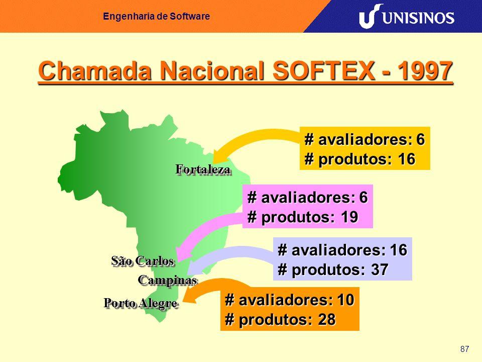 87 Engenharia de Software Chamada Nacional SOFTEX - 1997 FortalezaFortaleza # avaliadores: 6 # produtos: 16 São Carlos # avaliadores: 6 # produtos: 19