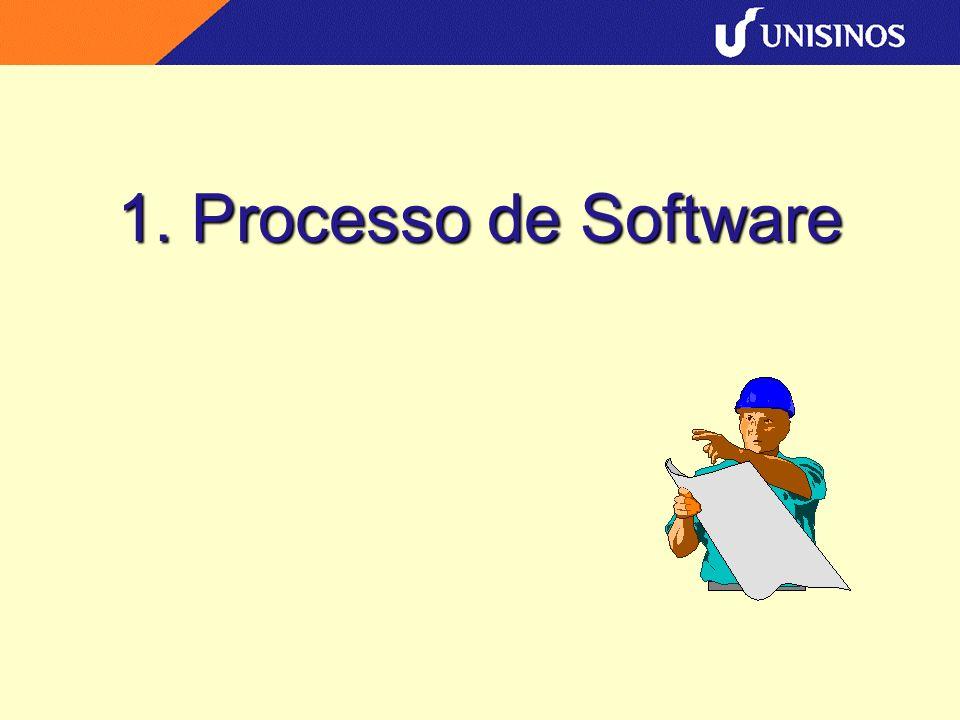 1. Processo de Software