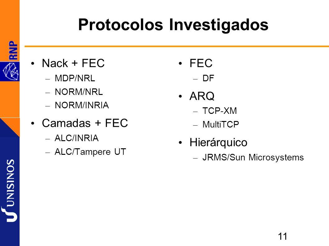 11 Protocolos Investigados Nack + FEC – MDP/NRL – NORM/NRL – NORM/INRIA Camadas + FEC – ALC/INRIA – ALC/Tampere UT FEC – DF ARQ – TCP-XM – MultiTCP Hierárquico – JRMS/Sun Microsystems