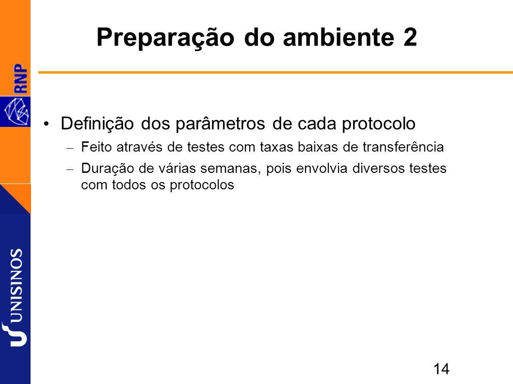 14 Preparação do ambiente 2 Definição dos parâmetros de cada protocolo – Feito através de testes com taxas baixas de transferência – Duração de várias semanas, pois envolvia diversos testes com todos os protocolos