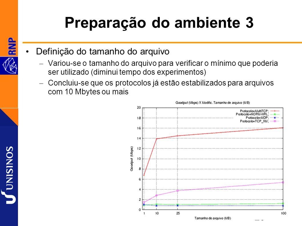 20 Preparação do ambiente 3 Definição do tamanho do arquivo – Variou-se o tamanho do arquivo para verificar o mínimo que poderia ser utilizado (diminui tempo dos experimentos) – Concluiu-se que os protocolos já estão estabilizados para arquivos com 10 Mbytes ou mais