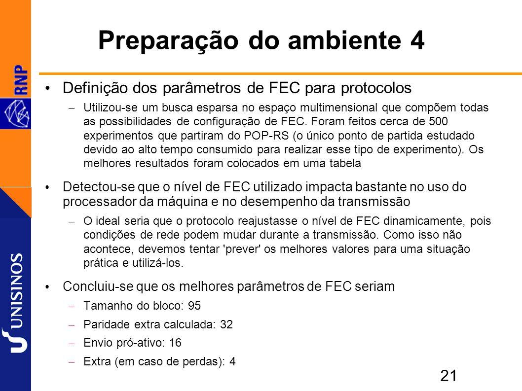 21 Preparação do ambiente 4 Definição dos parâmetros de FEC para protocolos – Utilizou-se um busca esparsa no espaço multimensional que compõem todas as possibilidades de configuração de FEC.