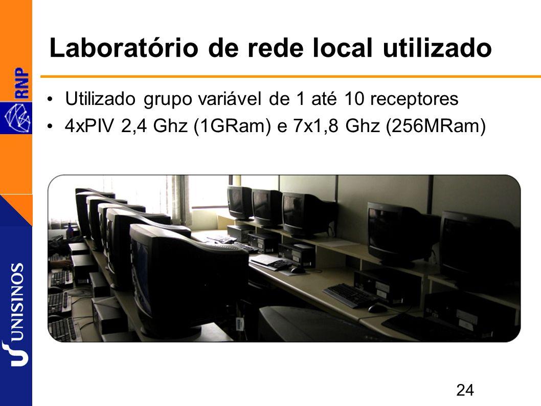 24 Laboratório de rede local utilizado Utilizado grupo variável de 1 até 10 receptores 4xPIV 2,4 Ghz (1GRam) e 7x1,8 Ghz (256MRam)