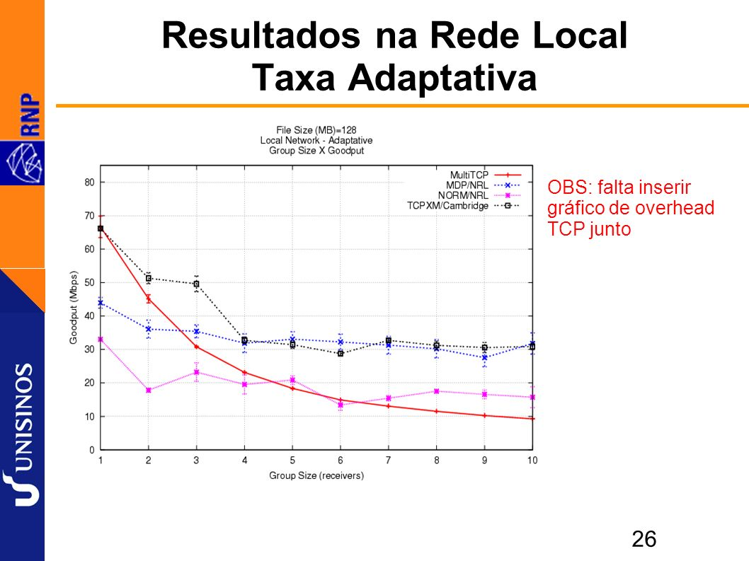 26 Resultados na Rede Local Taxa Adaptativa OBS: falta inserir gráfico de overhead TCP junto
