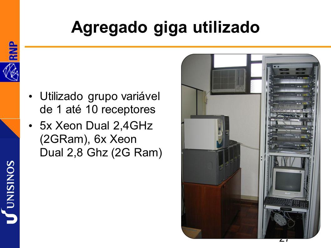 27 Agregado giga utilizado Utilizado grupo variável de 1 até 10 receptores 5x Xeon Dual 2,4GHz (2GRam), 6x Xeon Dual 2,8 Ghz (2G Ram)