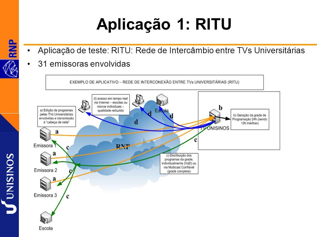 44 Aplicação 1: RITU Aplicação de teste: RITU: Rede de Intercâmbio entre TVs Universitárias 31 emissoras envolvidas