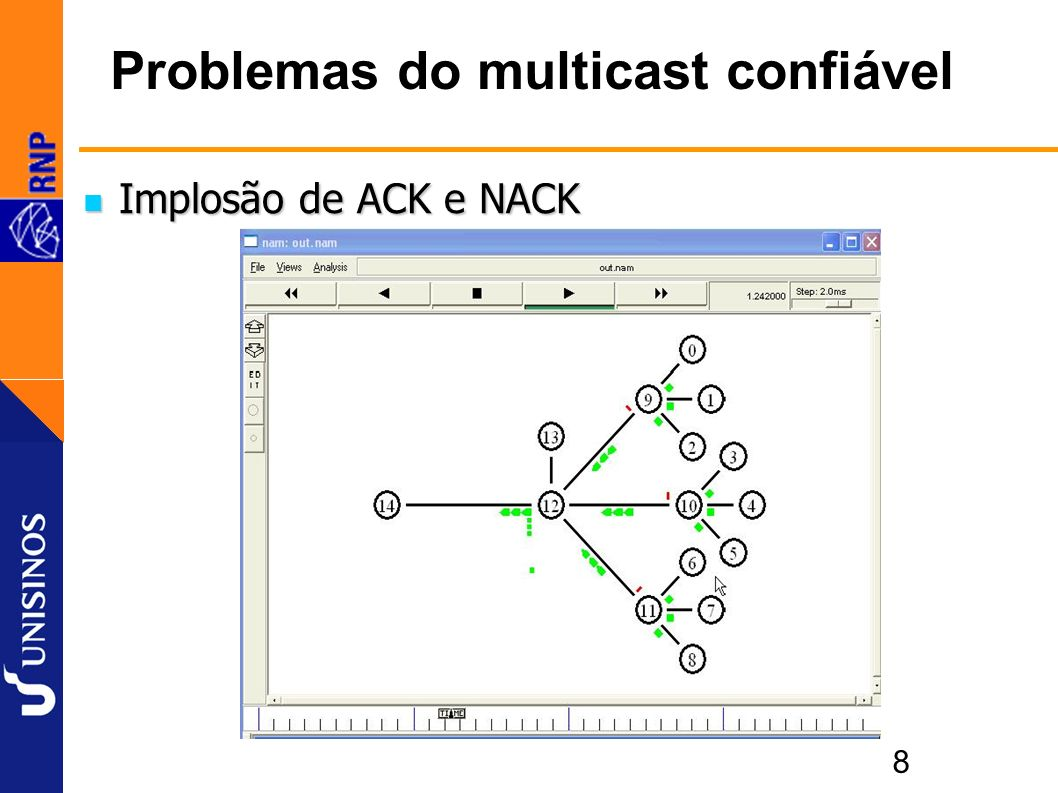 8 Problemas do multicast confiável Implosão de ACK e NACK Implosão de ACK e NACK