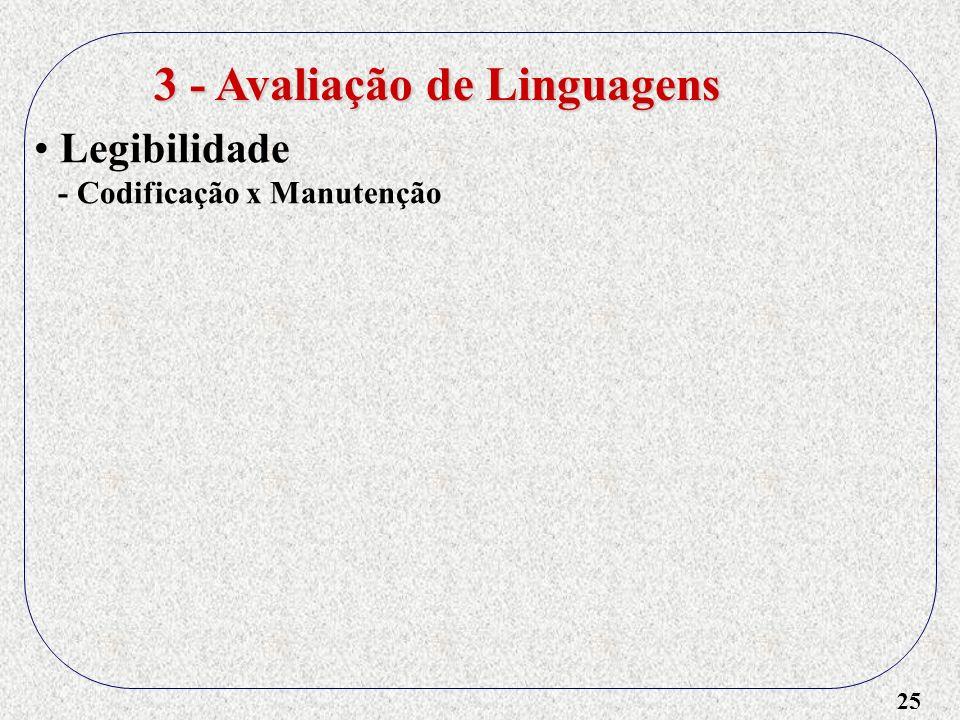 25 Legibilidade - Codificação x Manutenção 3 - Avaliação de Linguagens
