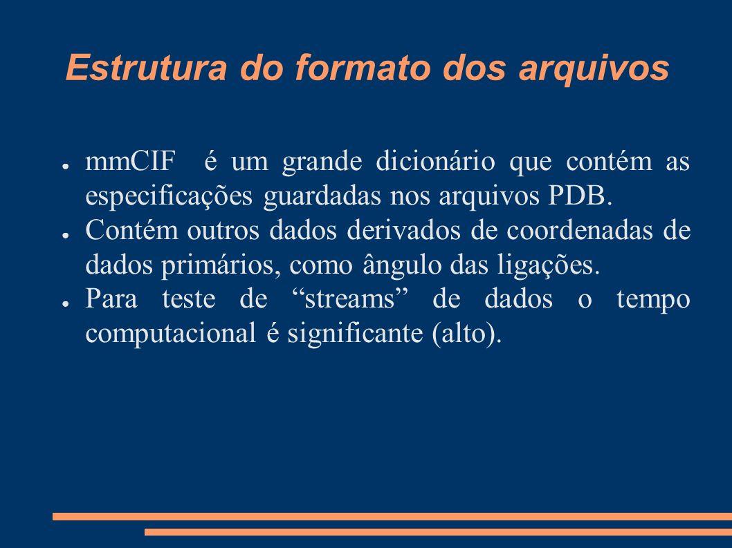 Estrutura do formato dos arquivos mmCIF é um grande dicionário que contém as especificações guardadas nos arquivos PDB. Contém outros dados derivados