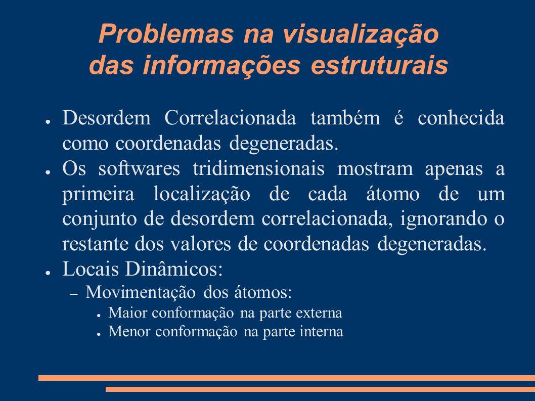 Problemas na visualização das informações estruturais Desordem Correlacionada também é conhecida como coordenadas degeneradas. Os softwares tridimensi