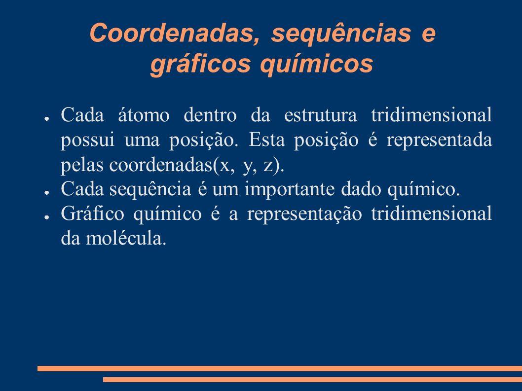 Coordenadas, sequências e gráficos químicos Cada átomo dentro da estrutura tridimensional possui uma posição. Esta posição é representada pelas coorde
