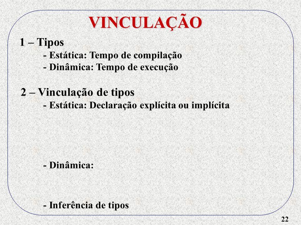 22 VINCULAÇÃO 1 – Tipos - Estática: Tempo de compilação - Dinâmica: Tempo de execução 2 – Vinculação de tipos - Estática: Declaração explícita ou implícita - Dinâmica: - Inferência de tipos