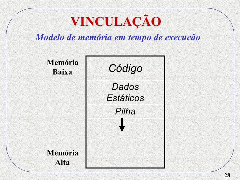 28 Código Dados Estáticos Pilha Memória Baixa Memória Alta VINCULAÇÃO Modelo de memória em tempo de execucão