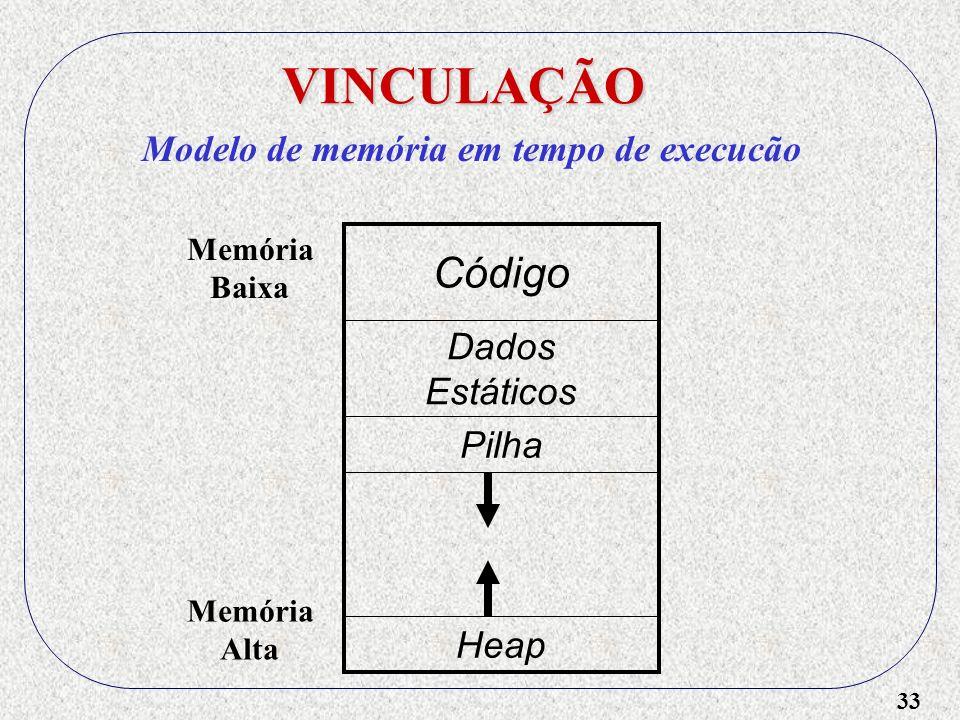 33 Código Dados Estáticos Pilha Heap Memória Baixa Memória Alta VINCULAÇÃO Modelo de memória em tempo de execucão