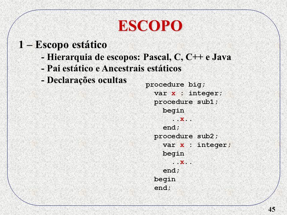 45 ESCOPO 1 – Escopo estático - Hierarquia de escopos: Pascal, C, C++ e Java - Pai estático e Ancestrais estáticos - Declarações ocultas procedure big; var x : integer; procedure sub1; begin..x..