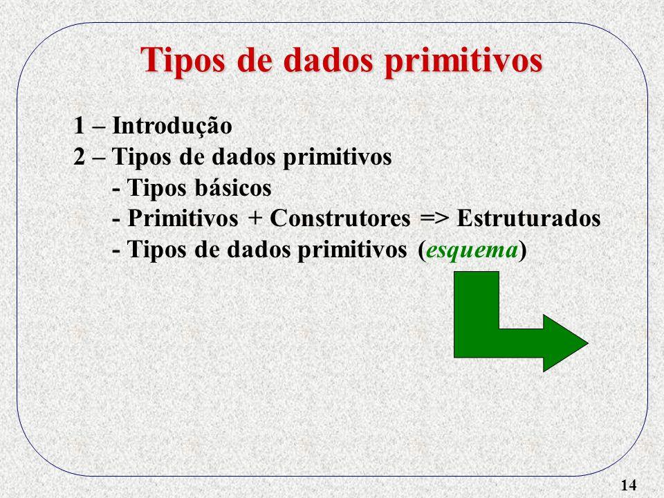 14 1 – Introdução 2 – Tipos de dados primitivos - Tipos básicos - Primitivos + Construtores => Estruturados - Tipos de dados primitivos (esquema) Tipos de dados primitivos