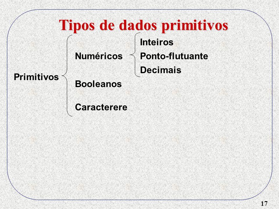 17 Tipos de dados primitivos Primitivos Numéricos Booleanos Caracterere Inteiros Ponto-flutuante Decimais