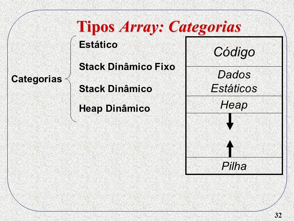 32 Tipos Array: Categorias Categorias Estático Stack Dinâmico Heap Dinâmico Stack Dinâmico Fixo Código Dados Estáticos Heap Pilha