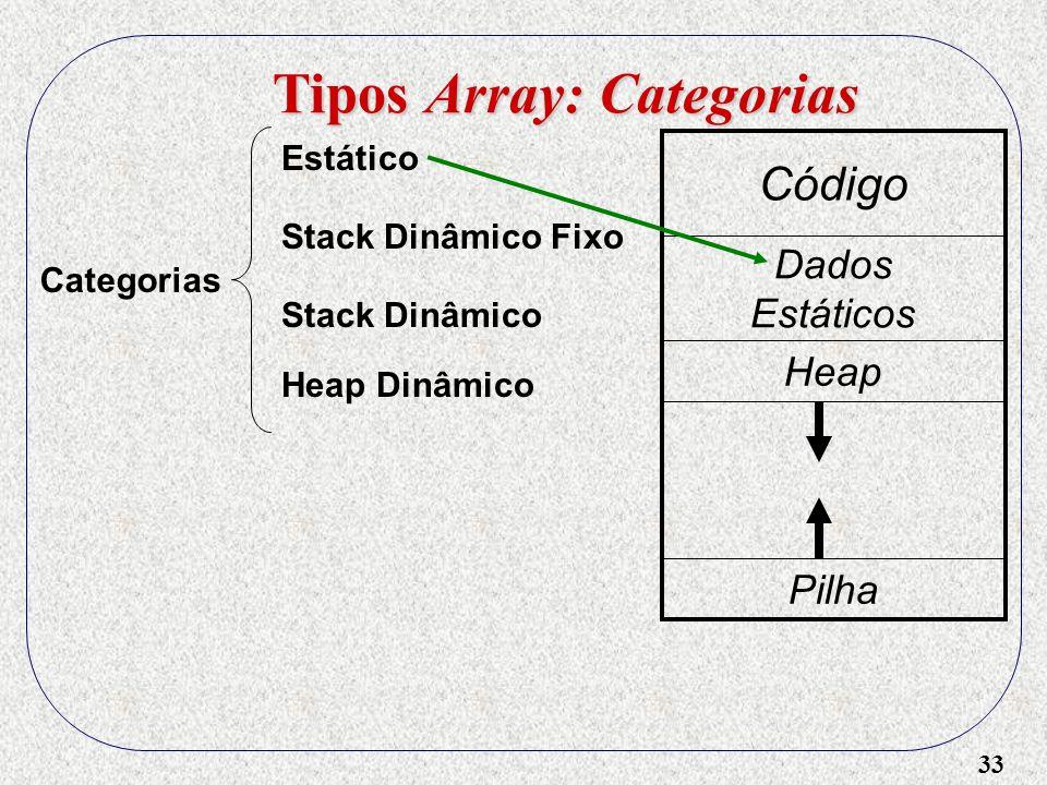 33 Tipos Array: Categorias Categorias Estático Stack Dinâmico Heap Dinâmico Stack Dinâmico Fixo Código Dados Estáticos Heap Pilha