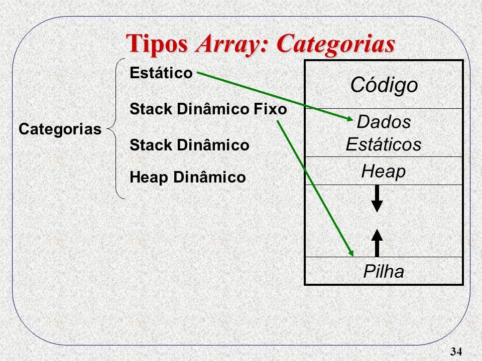 34 Tipos Array: Categorias Categorias Estático Stack Dinâmico Heap Dinâmico Stack Dinâmico Fixo Código Dados Estáticos Heap Pilha