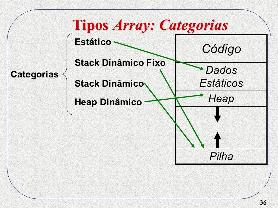 36 Tipos Array: Categorias Categorias Estático Stack Dinâmico Heap Dinâmico Stack Dinâmico Fixo Código Dados Estáticos Heap Pilha