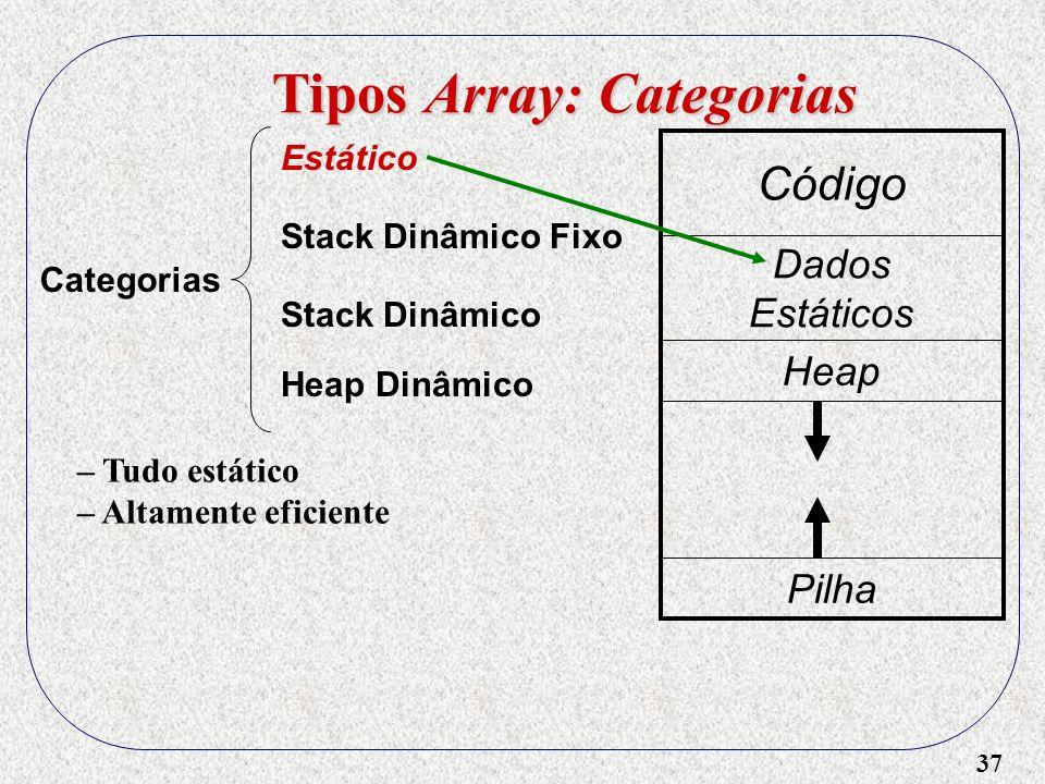 37 Tipos Array: Categorias Categorias Estático Stack Dinâmico Heap Dinâmico Stack Dinâmico Fixo Código Dados Estáticos Heap Pilha – Tudo estático – Altamente eficiente