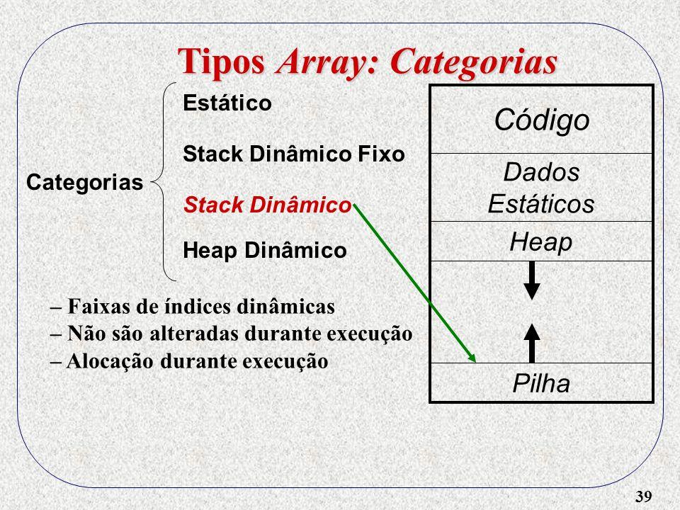 39 Tipos Array: Categorias Categorias Estático Stack Dinâmico Heap Dinâmico Stack Dinâmico Fixo Código Dados Estáticos Heap Pilha – Faixas de índices dinâmicas – Não são alteradas durante execução – Alocação durante execução