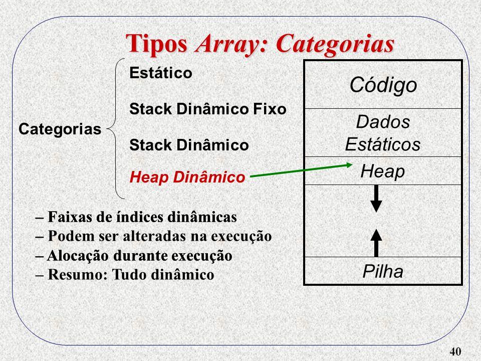 40 Tipos Array: Categorias Categorias Estático Stack Dinâmico Heap Dinâmico Stack Dinâmico Fixo Código Dados Estáticos Heap Pilha – Faixas de índices dinâmica – – Alocação durante execução – Faixas de índices dinâmicas – Podem ser alteradas na execução – Alocação durante execução – Resumo: Tudo dinâmico