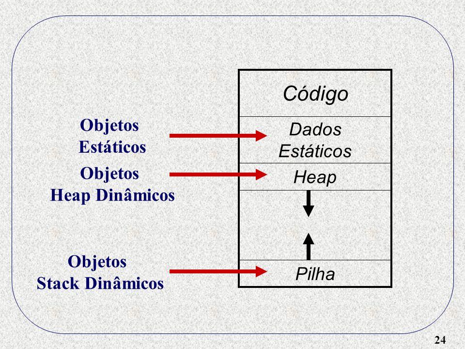 24 Código Dados Estáticos Heap Pilha Objetos Estáticos Objetos Stack Dinâmicos Objetos Heap Dinâmicos