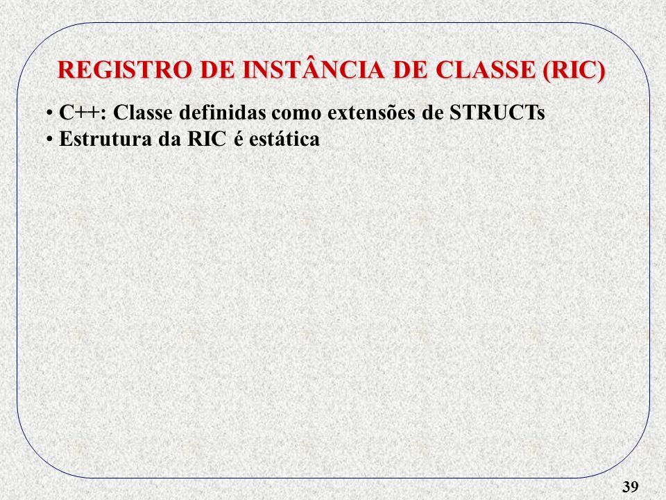 39 REGISTRO DE INSTÂNCIA DE CLASSE (RIC) C++: Classe definidas como extensões de STRUCTs Estrutura da RIC é estática