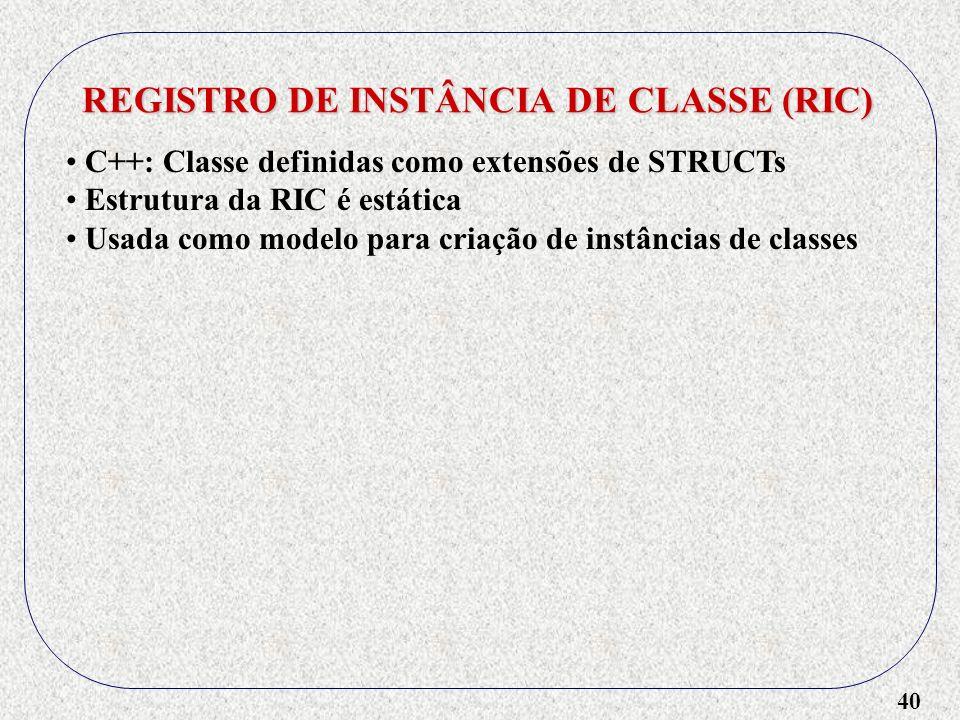 40 REGISTRO DE INSTÂNCIA DE CLASSE (RIC) C++: Classe definidas como extensões de STRUCTs Estrutura da RIC é estática Usada como modelo para criação de