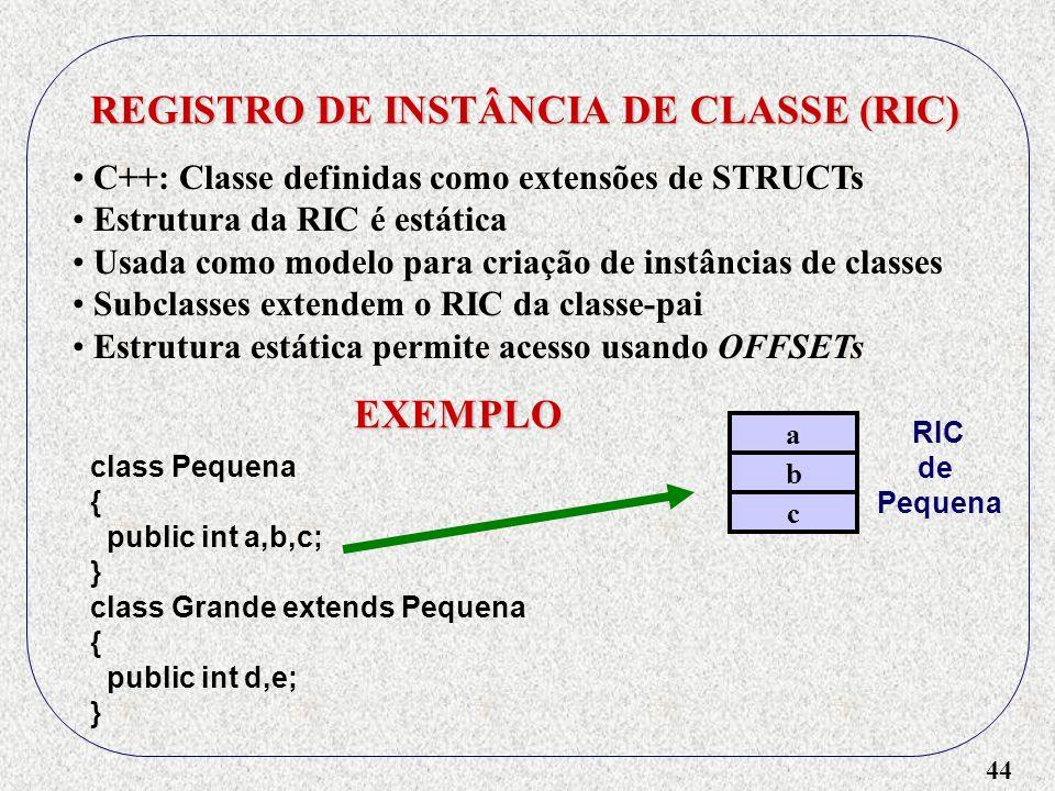 44 REGISTRO DE INSTÂNCIA DE CLASSE (RIC) C++: Classe definidas como extensões de STRUCTs Estrutura da RIC é estática Usada como modelo para criação de
